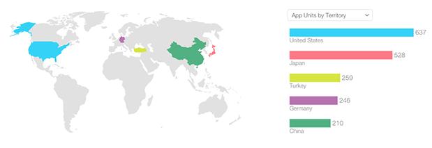 Analytics territory graphic